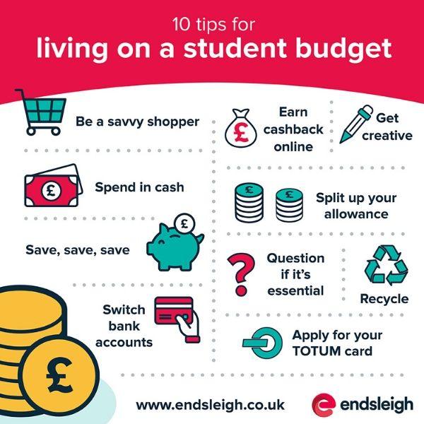 Student-budget-infographic.jpg