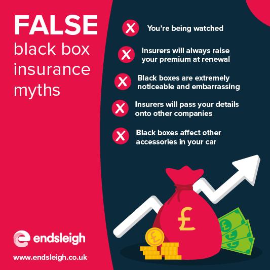 Infographic_Black box myths #510146799_400_x_400px_2.jpg