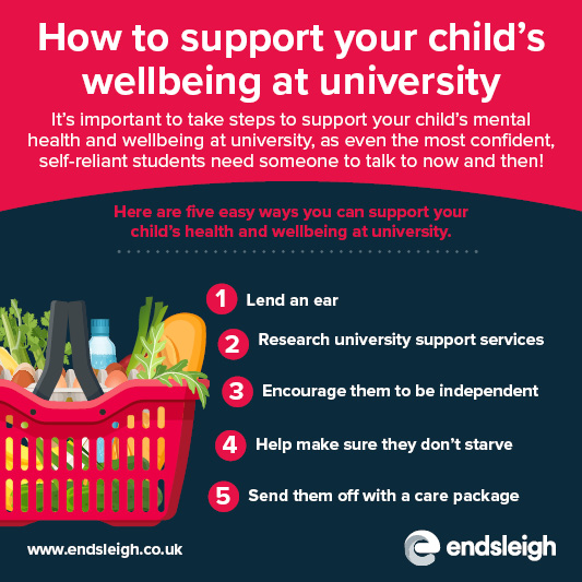 Infographic_How to support your child's wellbeing #526281723 400x400px 1.jpg
